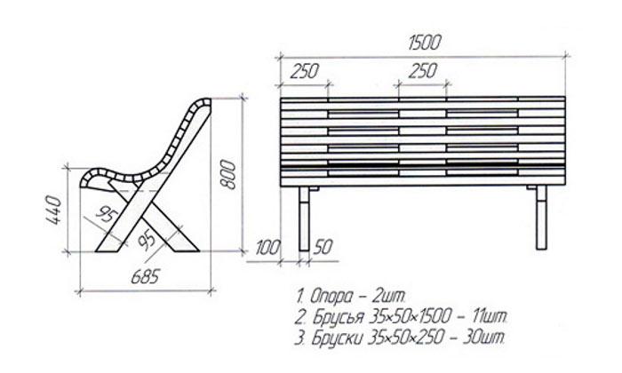 Размеры скамейки со спинкой из дерева