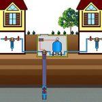 Автономное водоснабжение загородного дома своими руками