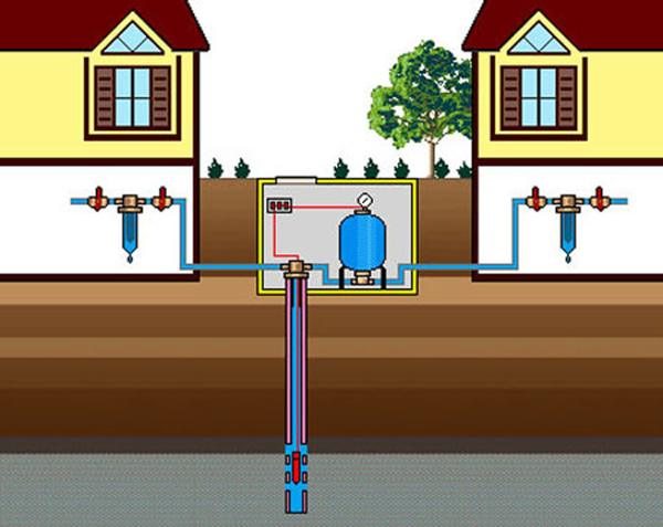автоматическое водоснабжение