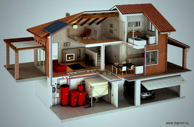 Автономное отопления частного дома котлом