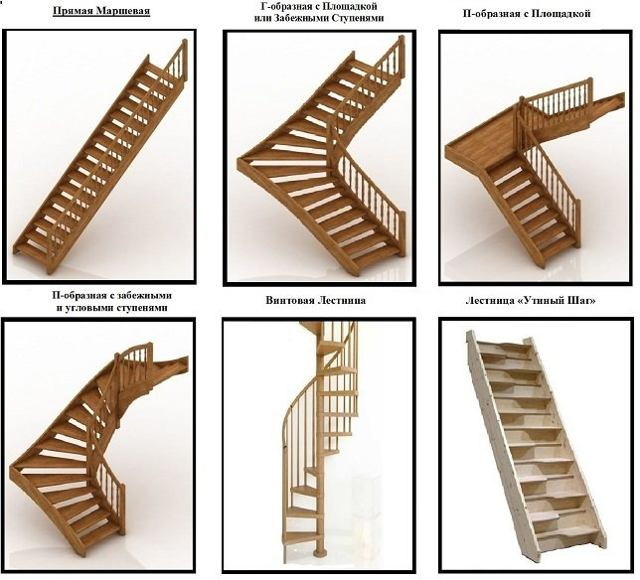 деревянные лестницы своими руками