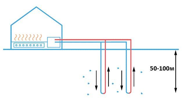 схема установки теплового насоса грунт вода