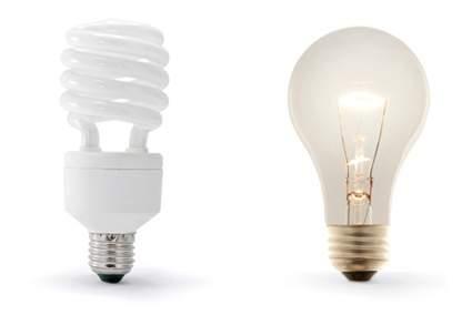 Виды ламп и цоколей