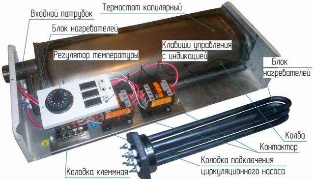 Электрический котел отопления с тэнами