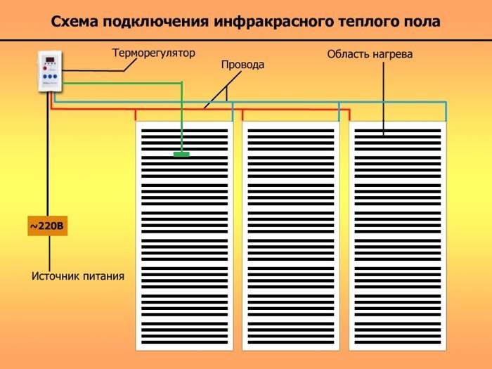 Схема подлкючения к сети ик теплого пола