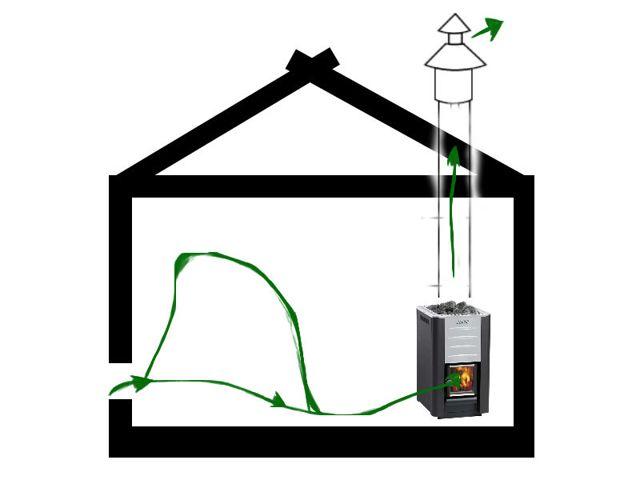 skhema ventilyatsii v bane
