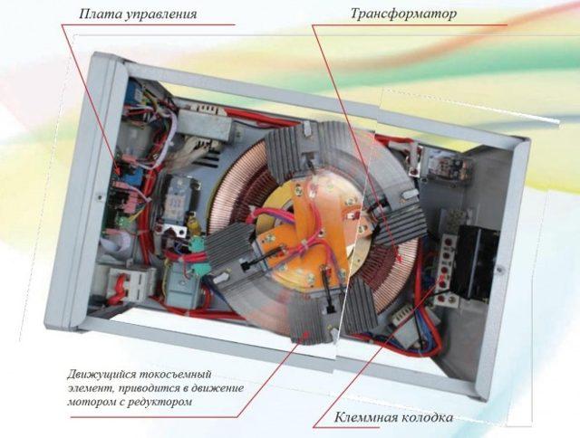 Устройство сервоприводного стабилизатора напряжения