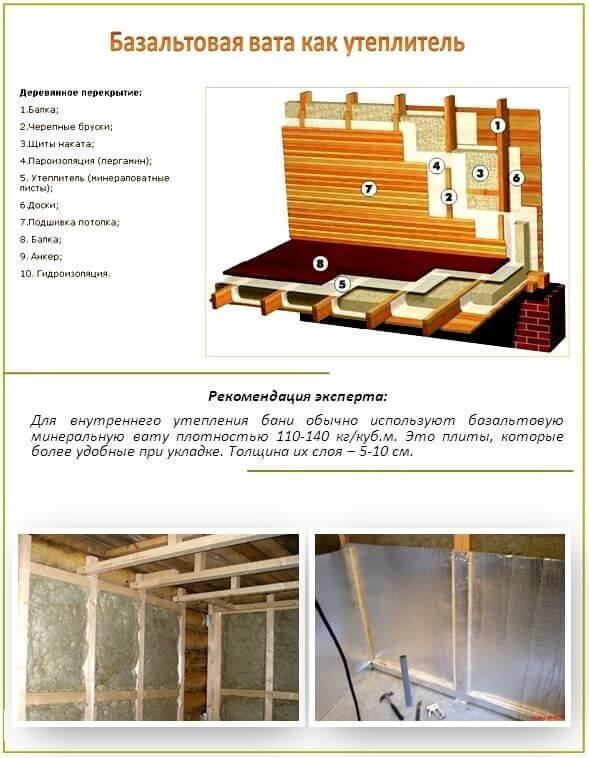 Базальтовая вата для утепления бани